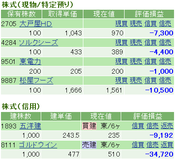 20120427.png