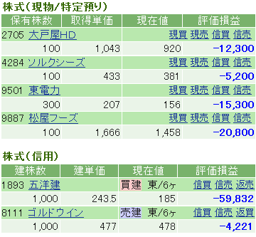 20120525.png