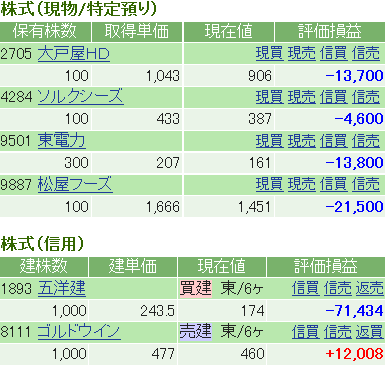 20120615.png
