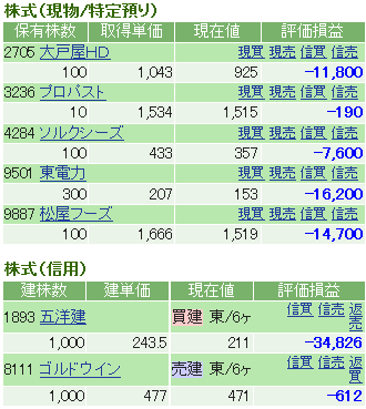 20120706.png