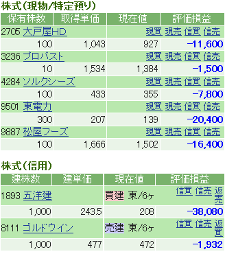 20120713.png