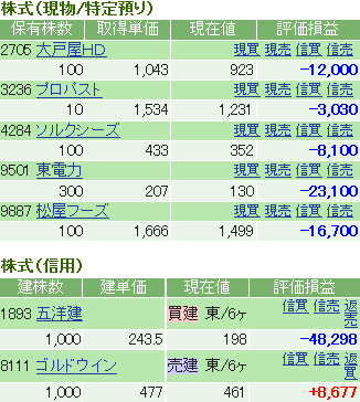 20120720.png