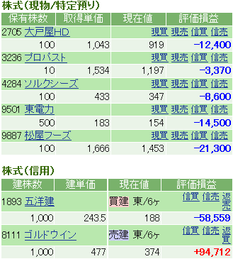 20120803.png